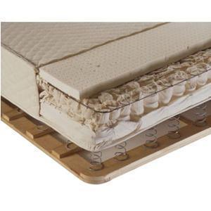 Professional Medical Imports Inner Spring Mattress 80